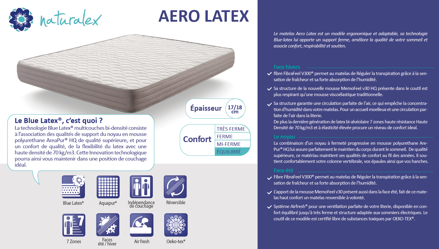 Matelas Aero Latex 90x190 Cm Blue Latex Mousse Aere Bi Densite