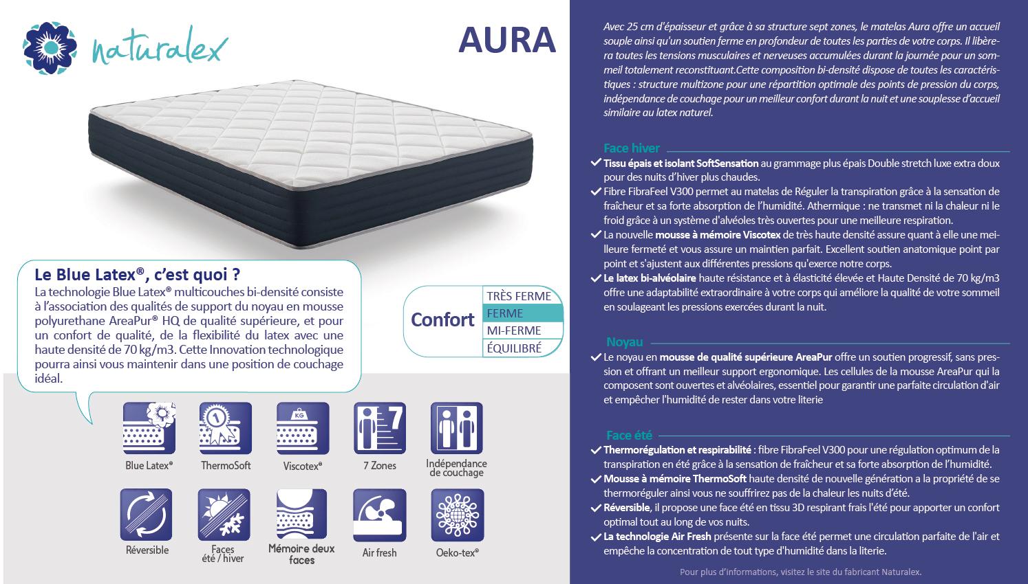 Matelas Aura 160x200 Cm En Blue Latex Memoire De Forme Double