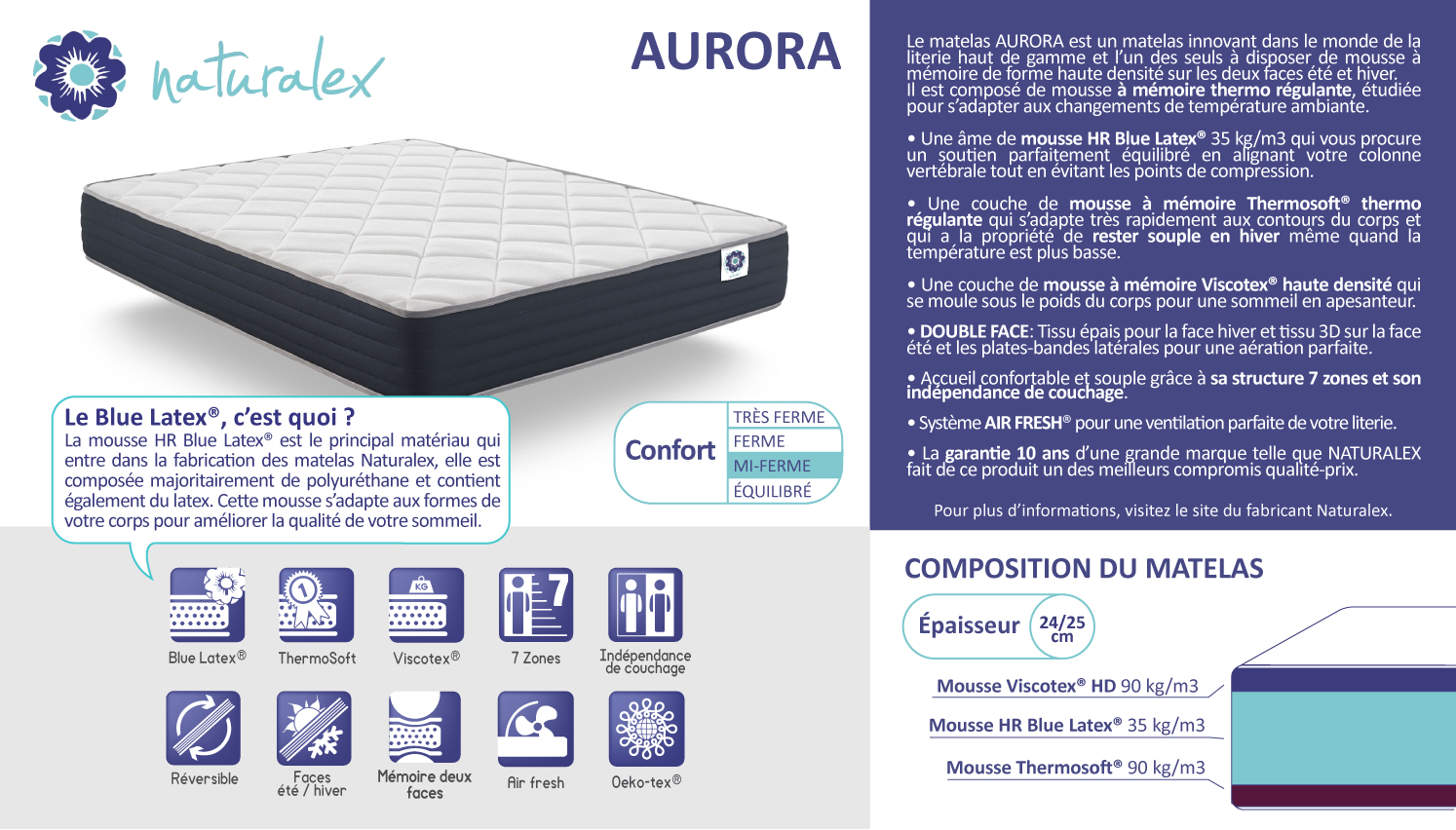 matelas aurora 80x190 cm m moire de forme blue latex de naturalex pais 26 cm achat. Black Bedroom Furniture Sets. Home Design Ideas