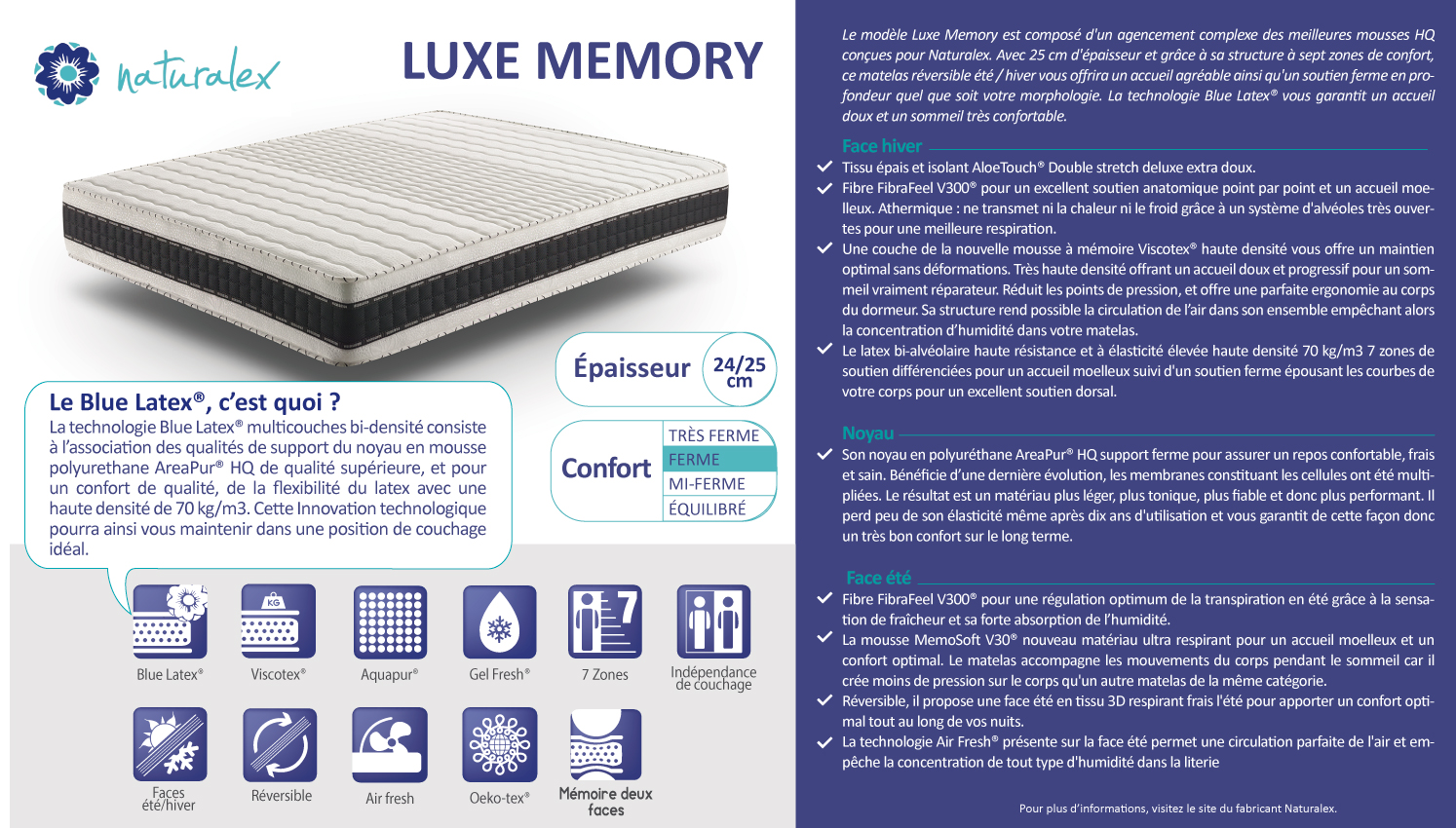 matelas m moire luxe memory 140x190 cm mousse blue latex 7 zones huate densit. Black Bedroom Furniture Sets. Home Design Ideas