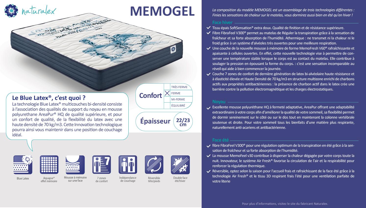 Athermique Sensation Spa|Ultra Frais Et Respirant /Épaisseur 23 cm Technologie Blue Latex Mousse A M/émoire Memo Fresh V60 Auto Ventil/ée Matelas Memogel 80x190 cm NATURALEX