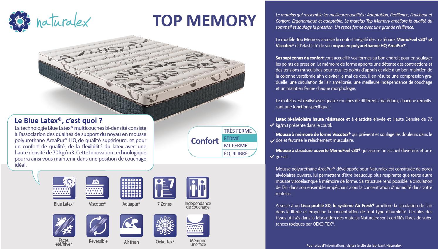 matelas m moire de forme top memory 160x200 cm en blue. Black Bedroom Furniture Sets. Home Design Ideas